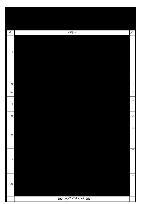 سوالات امتحان عربی (1) نوبت دوم پایه دهم رشته علوم ریاضی و تجربی دبیرستان امام جعفر صادق   شهریور 96