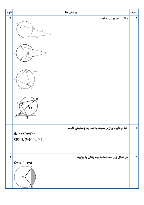 سوالات امتحان ترم اول هندسه (2) یازدهم دبیرستان پسرانه اسلام   دی 97