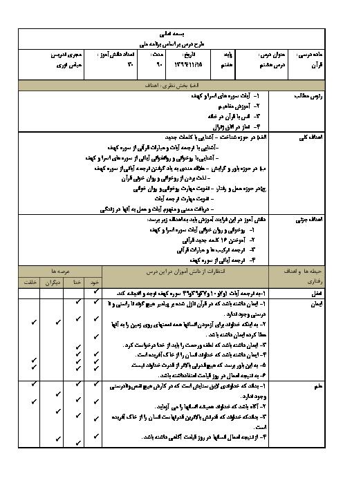 طرح درس  روزانه قرآن هفتم   درس 8 تا 12