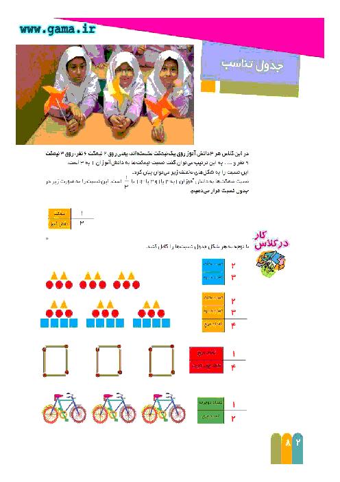 راهنمای گام به گام ریاضی ششم   فصل5 :جدول تناسب