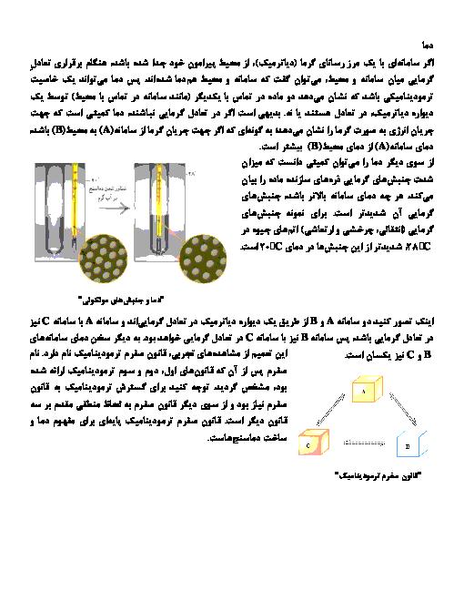 توضیحات تکمیلی انرژی و دما | 2-1 مفاهیم اولیه ترموشیمی