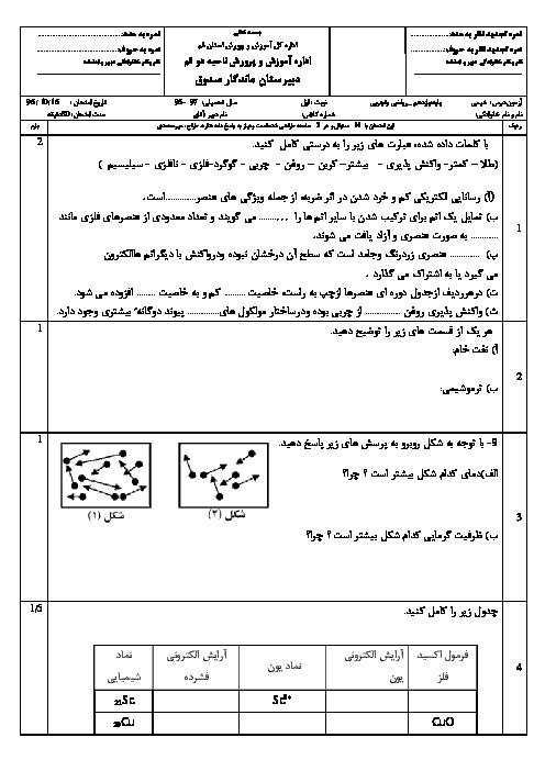 آزمون نوبت اول شیمی (2) یازدهم دبیرستان ماندگار شیخ صدوق | دی 1396