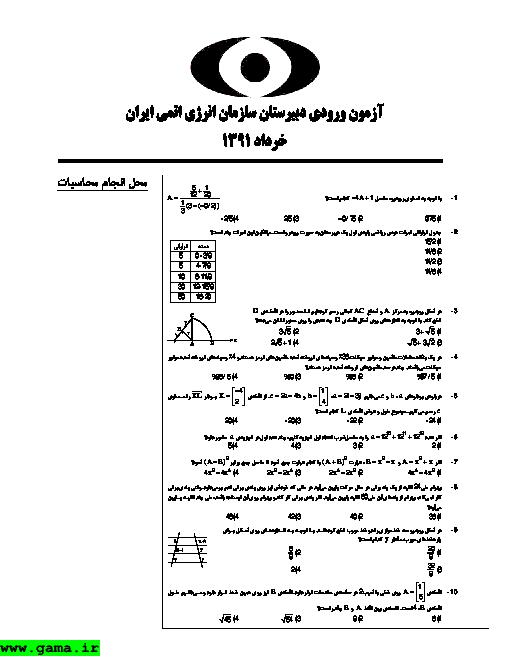 آزمون ورودی دبیرستان انرژی اتمی با پاسخ تشریحی - 1391