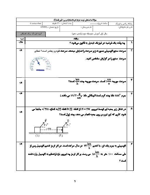 آزمون نوبت دوم فیزیک (1) دهم دبیرستان نخبگان | خرداد 96