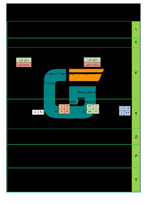 پیک آدینه ریاضی ششم دبستان بعثت | کسر، نسبت و تناسب (شماره 1)