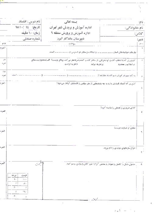 آزمون نوبت اول اقتصاد پایه دهم دبیرستان ماندگار البرز | دی 1395 + پاسخ