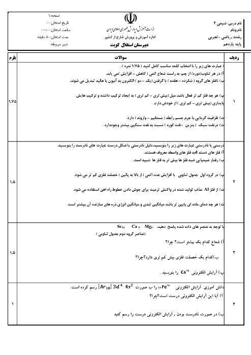 آزمون ترم اول شیمی (2) یازدهم دبیرستان استقلال کویت | دی 97