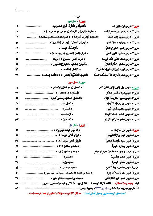 جزوه و نکات کنکوری عربی اول، دوم و سوم دبیرستان برای آمادگی آزمون سراسری