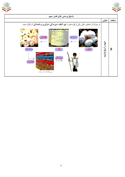 راهنمای گام به گام شیمی (2) یازدهم رشته ریاضی و تجربی | فصل 3: پوشاک، نیازی پایان ناپذیر