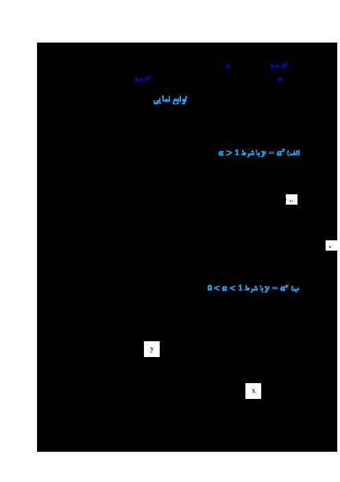جزوه حسابان (1) یازدهم رشته ریاضی  | تابع نمایی و حل معادلات و نامعادلات نمایی
