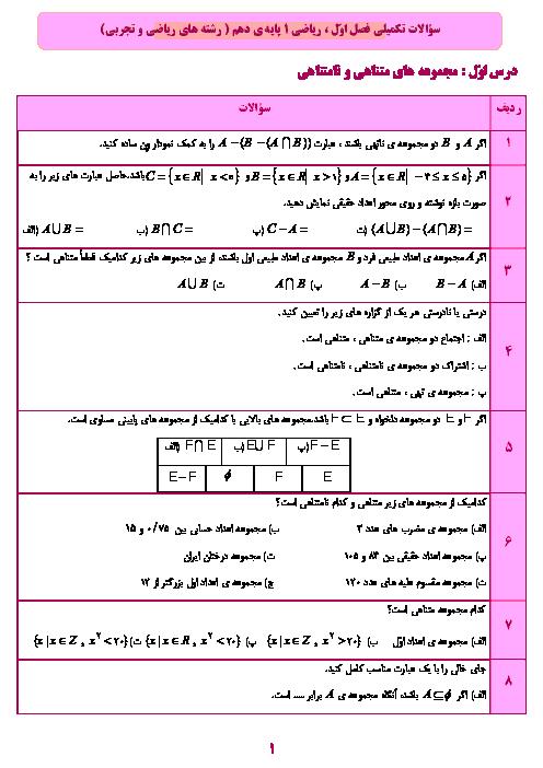 سؤالات طبقهبندی شده  فصل اول ریاضی (1) دهم دبیرستان | درس 1 تا 4