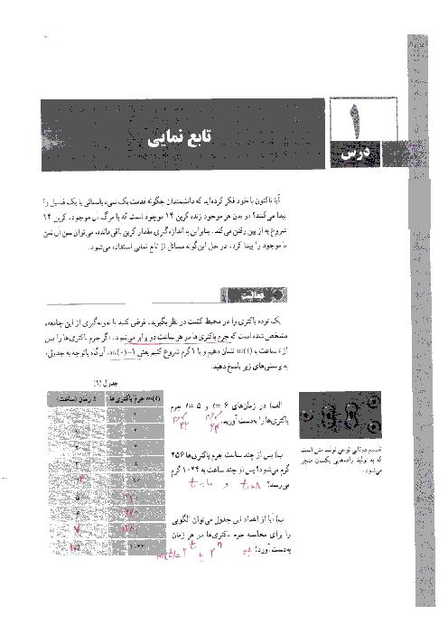 راهنمای گام به گام حسابان (1) یازدهم رشته ریاضی | فصل 3 و 4 و 5