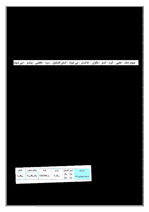 سوالات طبقه بندی شده فصل 1 و 2 شیمی دوازدهم