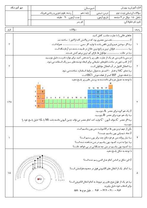 آزمون نوبت دوم شیمی (1) پایه دهم دبیرستان آتیه شیراز   خرداد 96