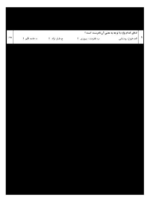 آزمون نوبت دوم املای فارسی هشتم مدرسه آرمان نو | اردیبهشت 1398