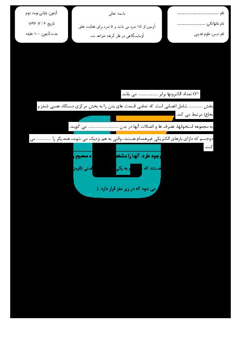 آزمون نوبت دوم علوم تجربی پایه هشتم دبیرستان کمال | خرداد 1397