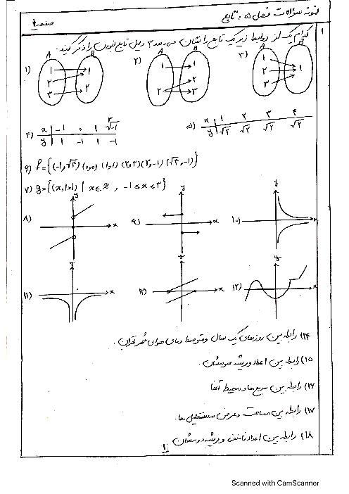 مجموعه تمرین های فصل 5 ریاضی دهم دبیرستان امام خمینی قائمیه | تابع