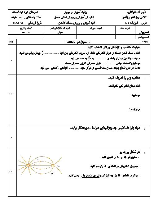 آزمون نوبت دوم فیزیک (2) یازدهم دبیرستان اندیشه | خرداد 1397
