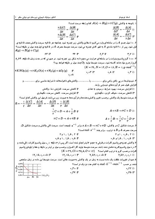 سوالات تستی شیمی (2) یازدهم رشته ریاضی و تجربی + پاسخ تشریحی | سینتیک شیمیایی