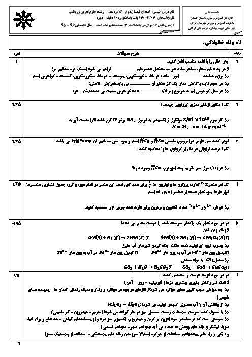 سوالات امتحان پایانی شیمی (1) پایه دهم دبیرستان شهید بهشتی  گرگان (تیزهوشان)   خرداد 96