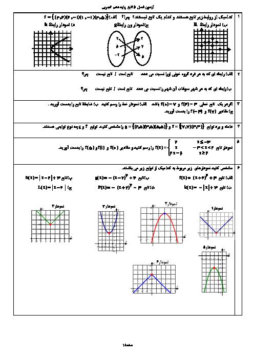 امتحان ریاضی (1) دهم دبیرستان هفده شهریور | فصل 5: تابع