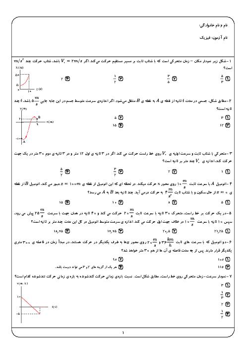 تست های آمادگی کنکور فیزیک یازدهم و دوازدهم با پاسخ تشریحی