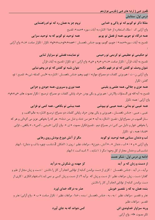 گام به گام: آرایههای ادبی موجود در کتاب فارسی (3) پایۀ دوازدهم