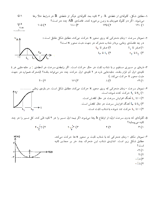 سوالات چهارگزینه ای فصل 1 فیزیک دوازدهم رشته ریاضی دبیرستان سرای دانش | حرکت بر خط راست