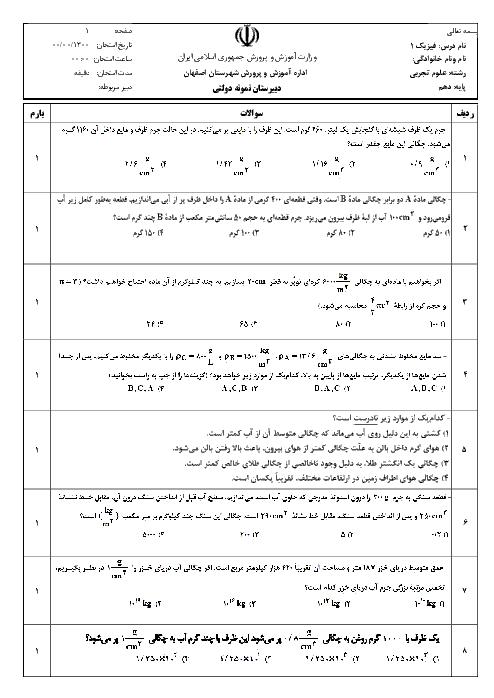 مجموعه سوالات تستی فیزیک (1) دهم | چگالی