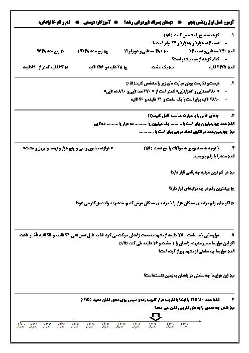 آزمون فصل 1 ریاضی پنجم دبستان