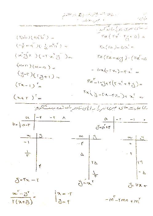 آزمونک ریاضی هشتم مدرسه   فصل چهارم: جبر و معادله