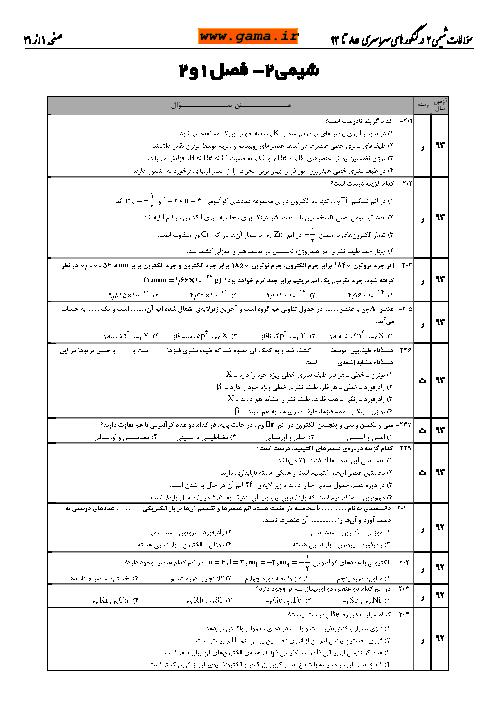 مجموعه سوالات طبقه بندی شده شیمی (2) در کنکورهای سراسری 85 تا 93