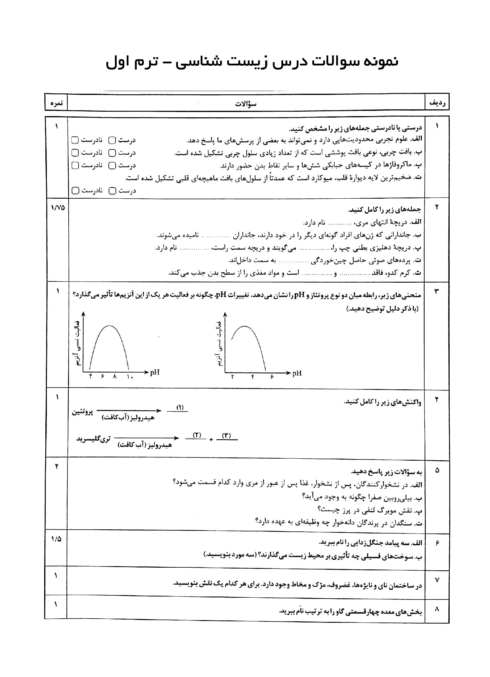 نمونه سوال امتحانی ترم اول زیست شناسی (1) دهم با جواب