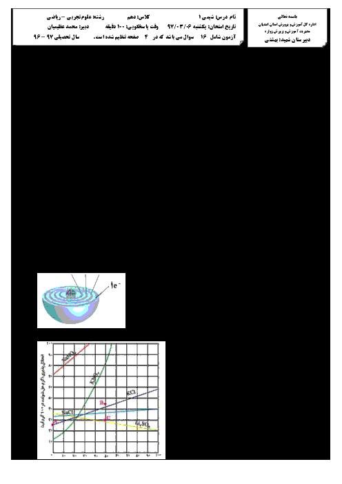 آزمون نوبت دوم شیمی (1) پایه دهم دبیرستان شهید رجائی | خرداد 1397