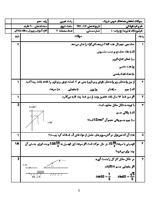 امتحان نوبت اول فیزیک (1) دهم رشته تجربی دبیرستان امام رضا | دی 96