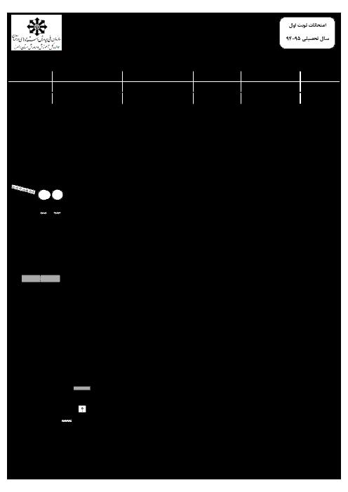 آزمون نوبت اول فیزیک هشتم همراه پاسخنامه تیزهوشان شهید باهنر کرج