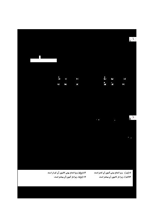 تست های انرژی شبکه بلور (ص 77 تا 81)