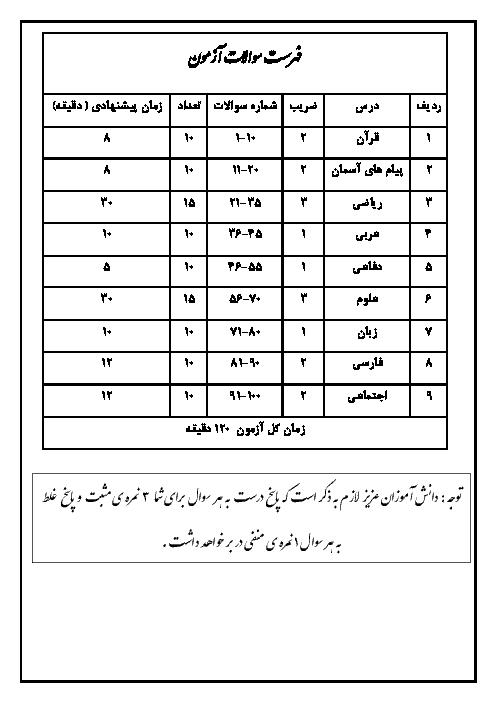 آزمون جامع پایه نهم هماهنگ منطقه 3 تهران | آذر 1398 (100 سوال تستی)