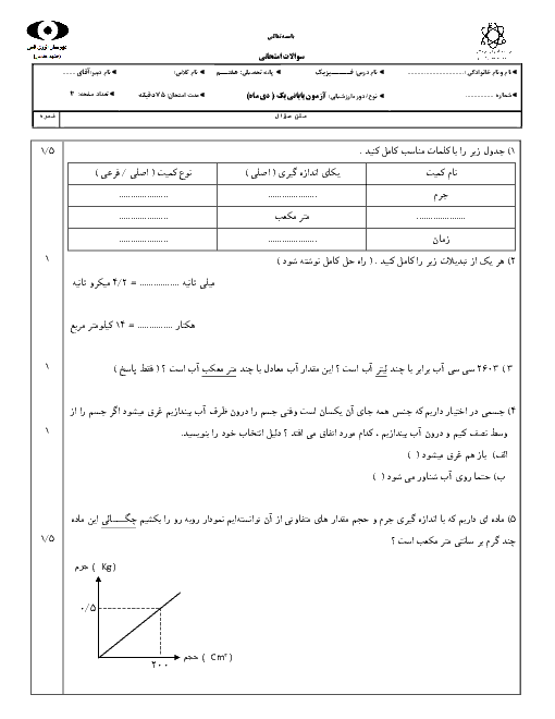آزمون فصل 2 و 8 علوم هفتم دبیرستان انرژی اتمی مشهد
