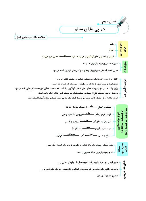 خلاصۀ نکات و مفاهیم اصلی شیمی (2) یازدهم رشته رياضی و تجربی | فصل 2: در پی غذای سالم