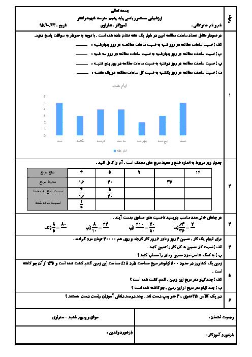 آزمون ریاضی پنجم دبستان شهید عوده رادفر دشت آزادگان   فصل 3: نسبت، تناسب و درصد
