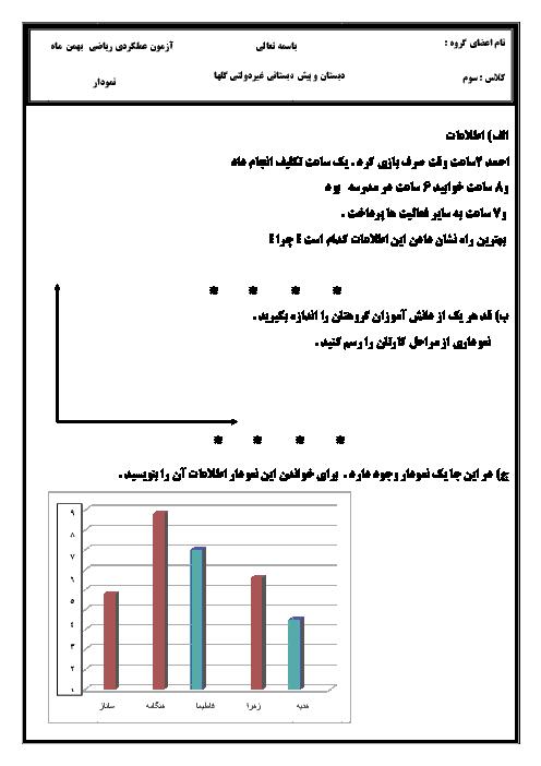 آزمون عملکردی ریاضی سوم دبستان گلها | نمایش اطلاعات با نمودار