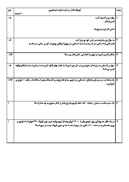 آزمونک فیزیک دهم دبیرستان امام رضا مشهد | فشار در شارهها + پاسخ