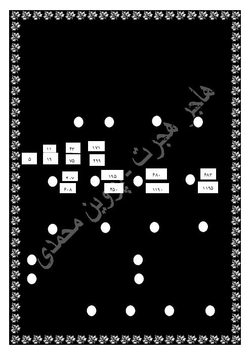 آزمون ریاضی ششم دبستان  | فصل 1: عدد و الگوهای عددی