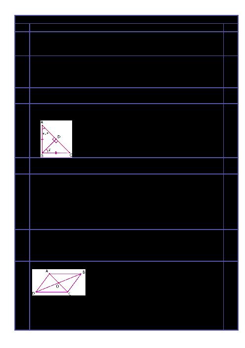 تمرین ریاضی نهم مدرسه صدیقه الطاهره | فصل 3: استدلال و اثبات در هندسه