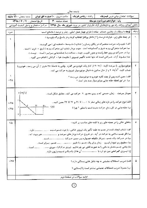 سوالات امتحان نهایی فیزیک (3) دوازدهم رشته ریاضی هماهنگ مدارس خارج از کشور | نوبت شهریور 1398