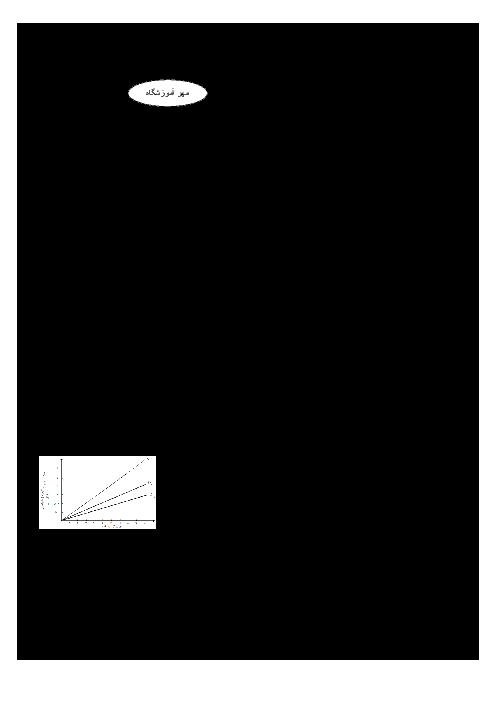 آزمون نوبت دوم شیمی (1) دهم رشته رياضی و تجربی دبیرستان محمد رسول الله (ص) منطقۀ دشتیاری - خرداد 96