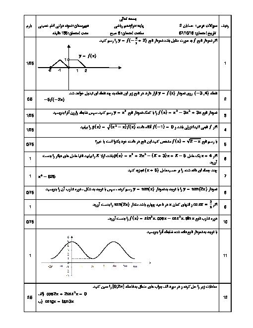 امتحان ترم اول حسابان دوازدهم دبیرستان امام خمینی پارسیان | دی 1397