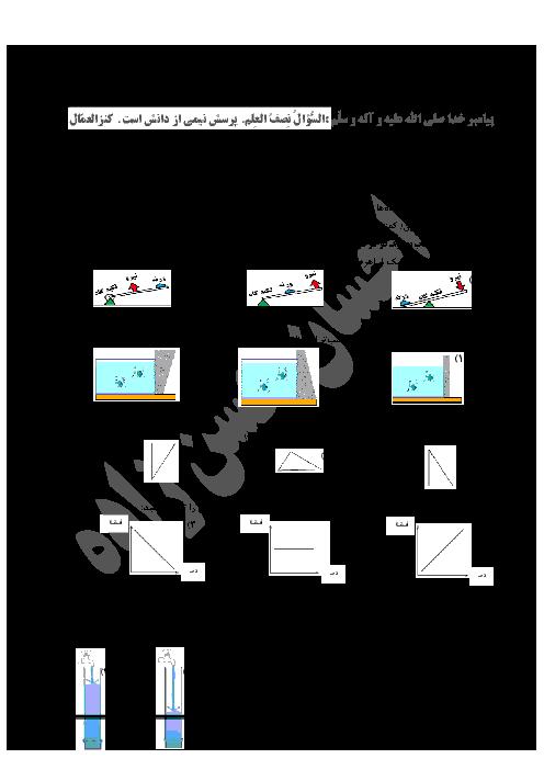 سوالات امتحان مستمر علوم تجربی نهم | بهمن 96: فصل 8 و 9
