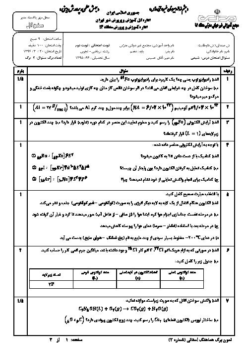 آزمون نوبت دوم شیمی (1) دهم دبیرستان مدرس | خرداد 1396 + پاسخ
